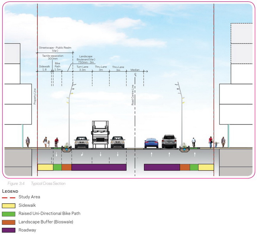 Rendering of streetscape cross section