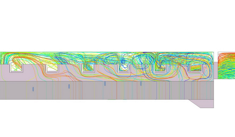 CFD modeling